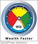 AIS Wealth Factor