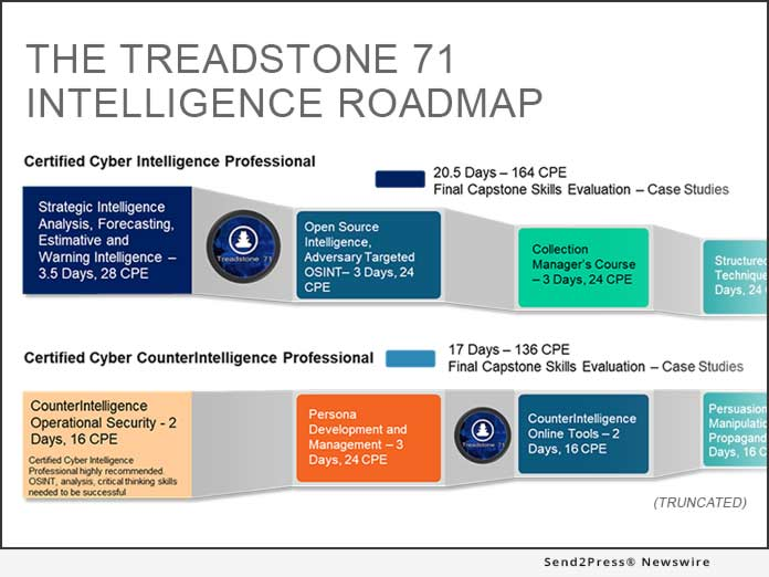 Treadstone 71 Releases its 2019 CyberIntelligence and CounterIntelligence Training Roadmap