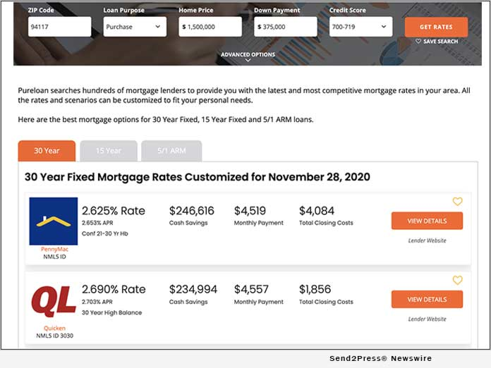 Mortgage Comparison Shopping with Pureloan