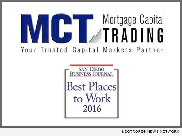 MCT Trading Inc