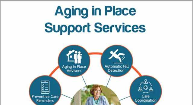 Aging in Place Support Services